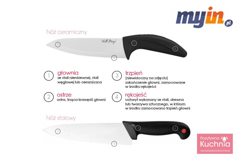 Nóż ceramiczny i nóż stalowy - budowa