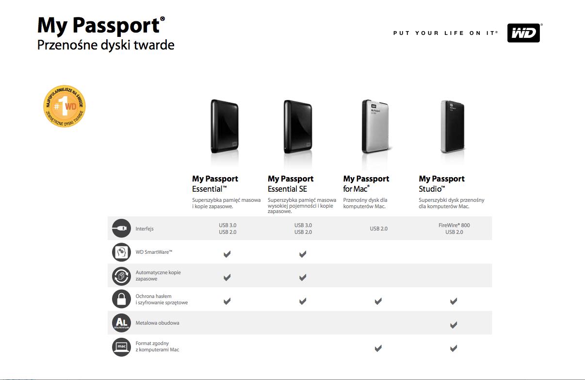 Dyski twarde My Passport Western Digital - porównanie